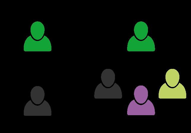 Account-based Marketing VS General marketing